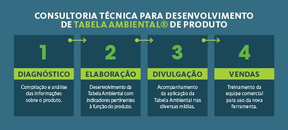 tabela_ambiental_2