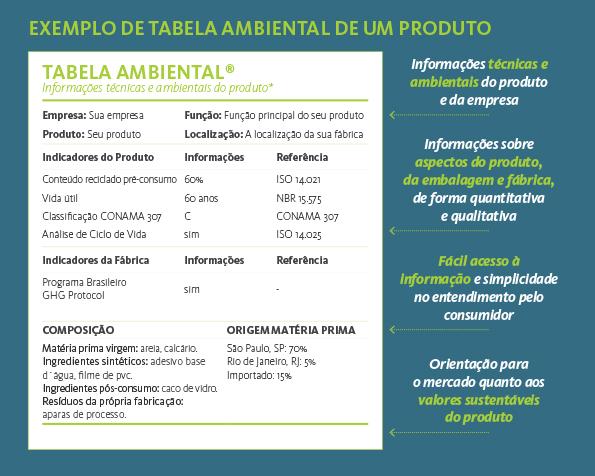 tabela_ambiental_3